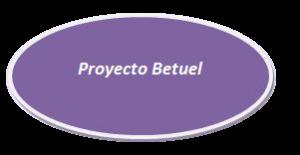 Betuel